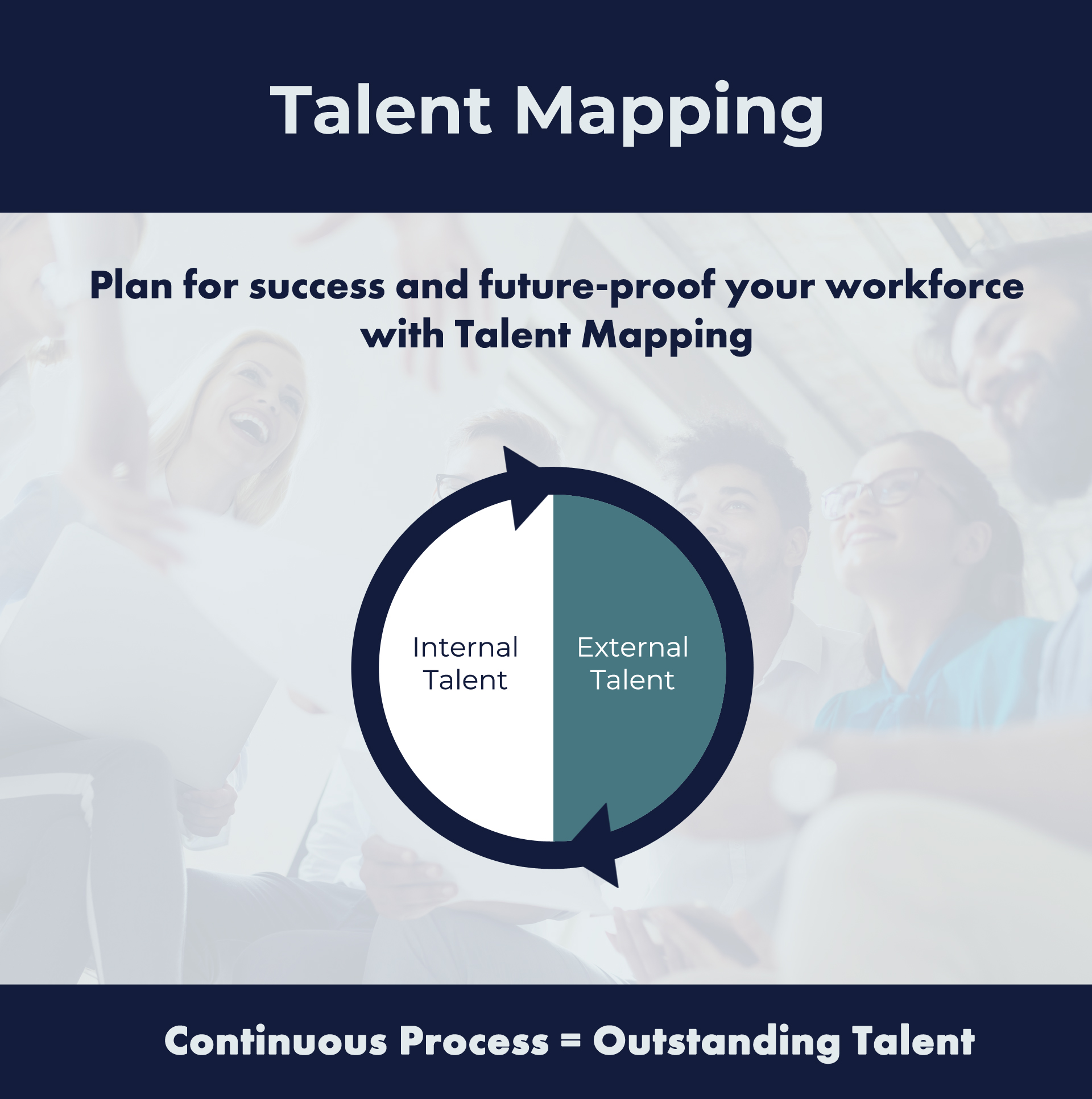 Talent Mapping infographic