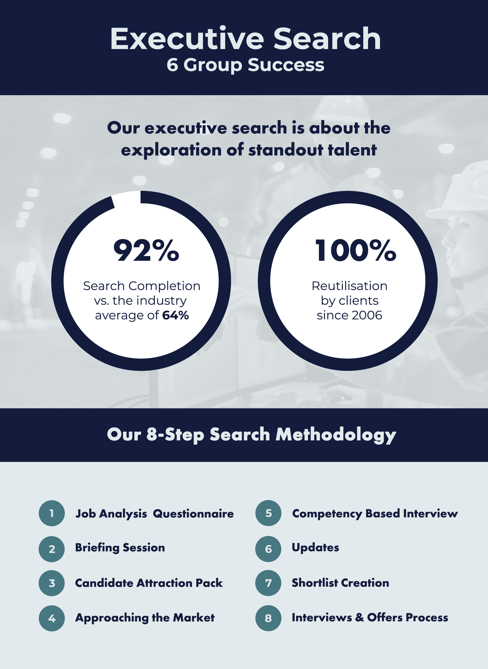executive search zurich infographic